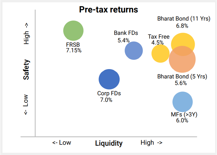 Pre-Tax-Returns-Fintso