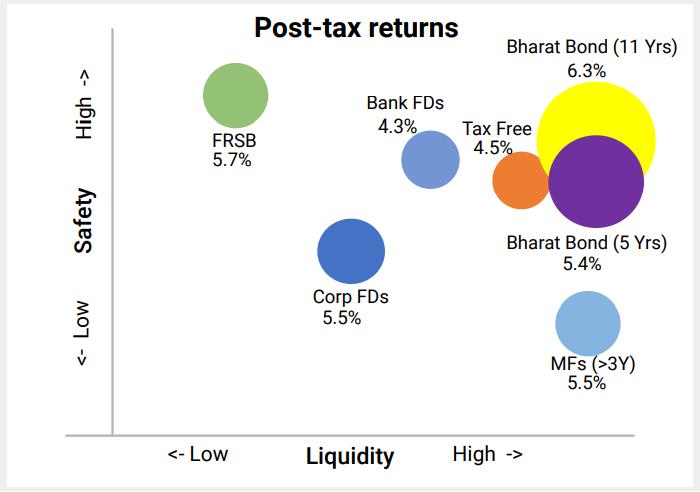 Post-Tax-Returns-Fintso